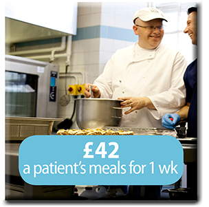 £42 A patient's meals for 1 week
